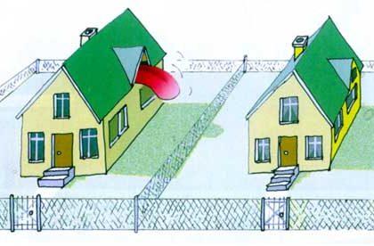 Каким должен быть хороший забор от соседей